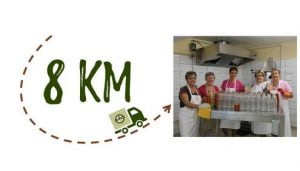 Km + Photo - La Potassine