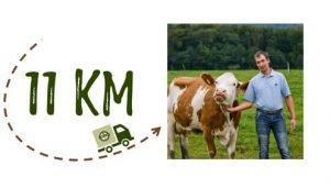 Km + photo - Ferme des Dahlias