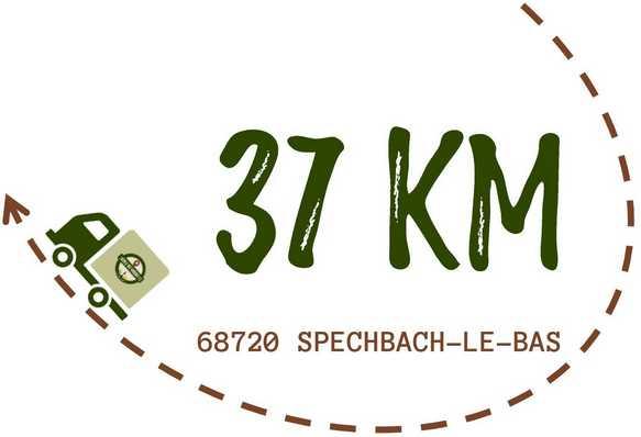 Nombre km - Ferme Pflieger