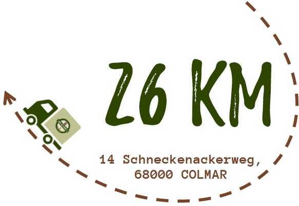 Nombre km - Ferme Koehly