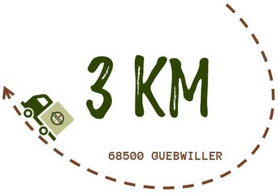 Nombre km - Fabio Bougie